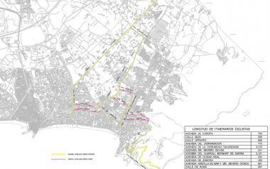 Benidorm opta a fondos FEDER con un proyecto para implantar nuevos tramos de carril-bici y unir toda la red de Levante